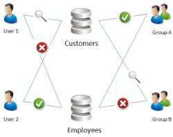 SQL-Server-Security