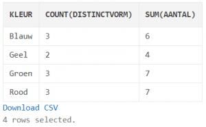 Groeperen in SQL