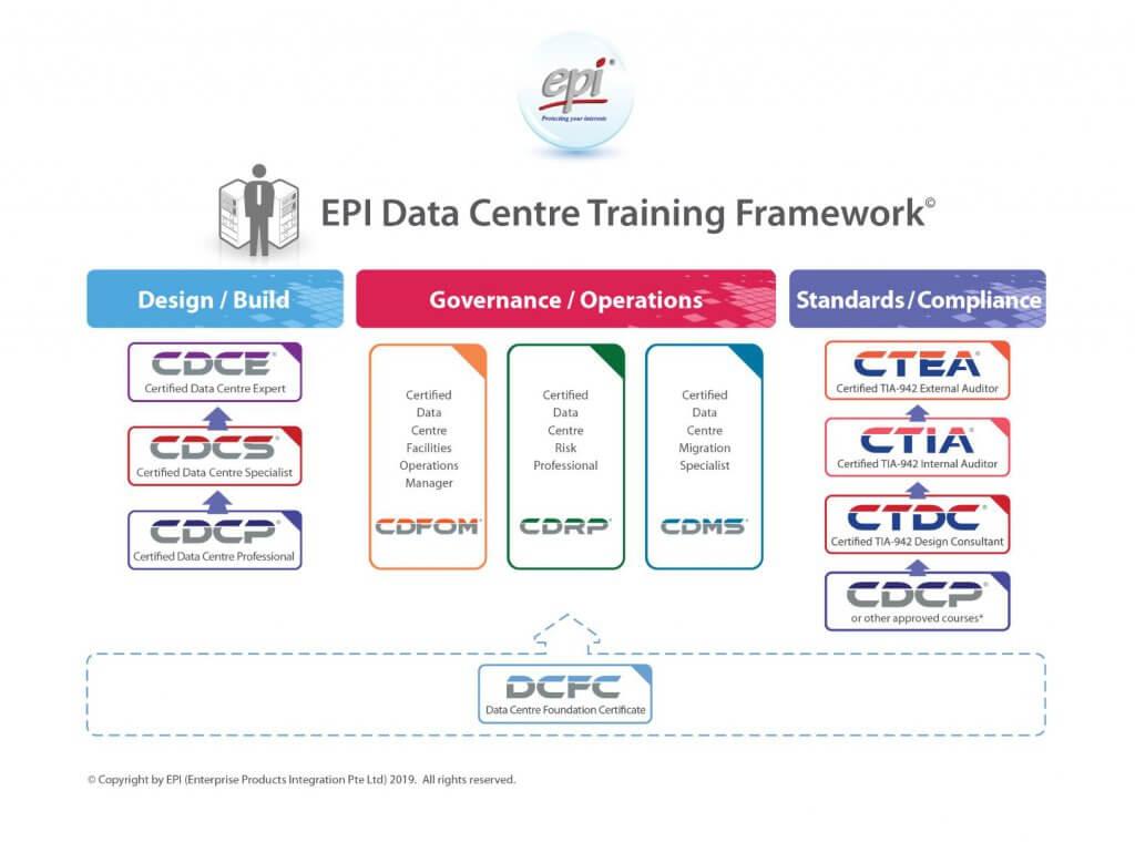 EPI Datacenter framework